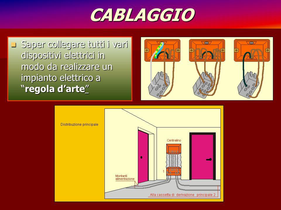 CABLAGGIO Saper collegare tutti i vari dispositivi elettrici in modo da realizzare un impianto elettrico a regola d'arte