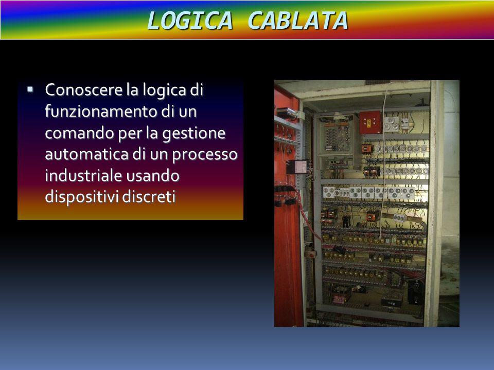 LOGICA CABLATA