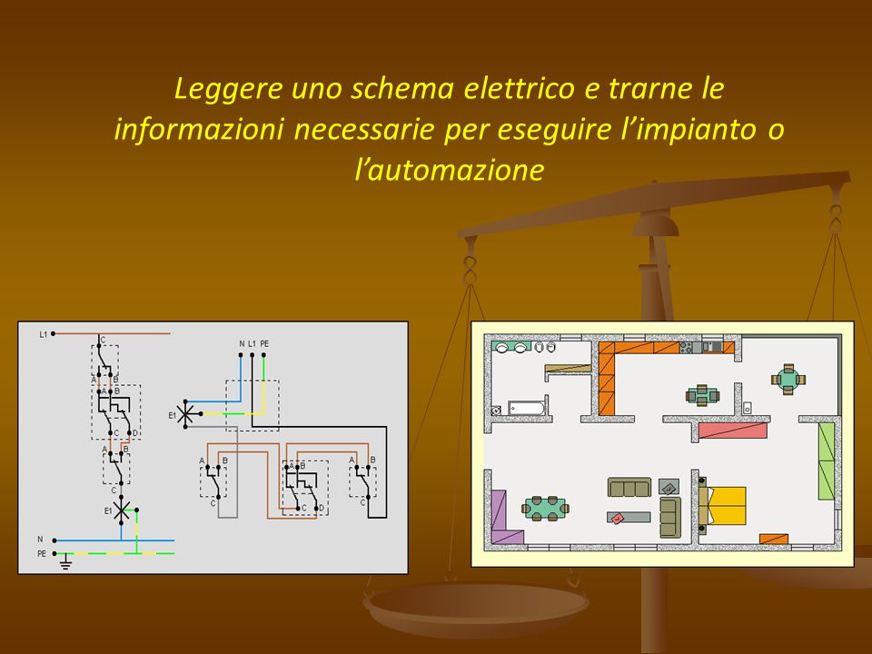 Operatore elettrico competenze tecnico professionali ppt for Schemi elettrici residenziali