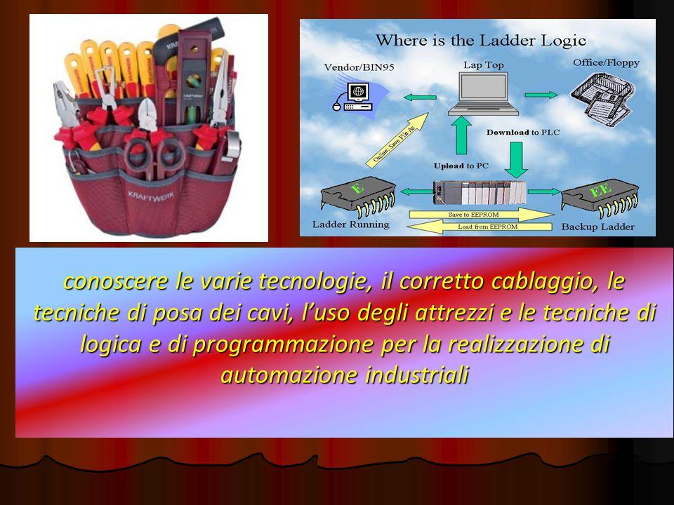 conoscere le varie tecnologie, il corretto cablaggio, le tecniche di posa dei cavi, l'uso degli attrezzi e le tecniche di logica e di programmazione per la realizzazione di automazione industriali