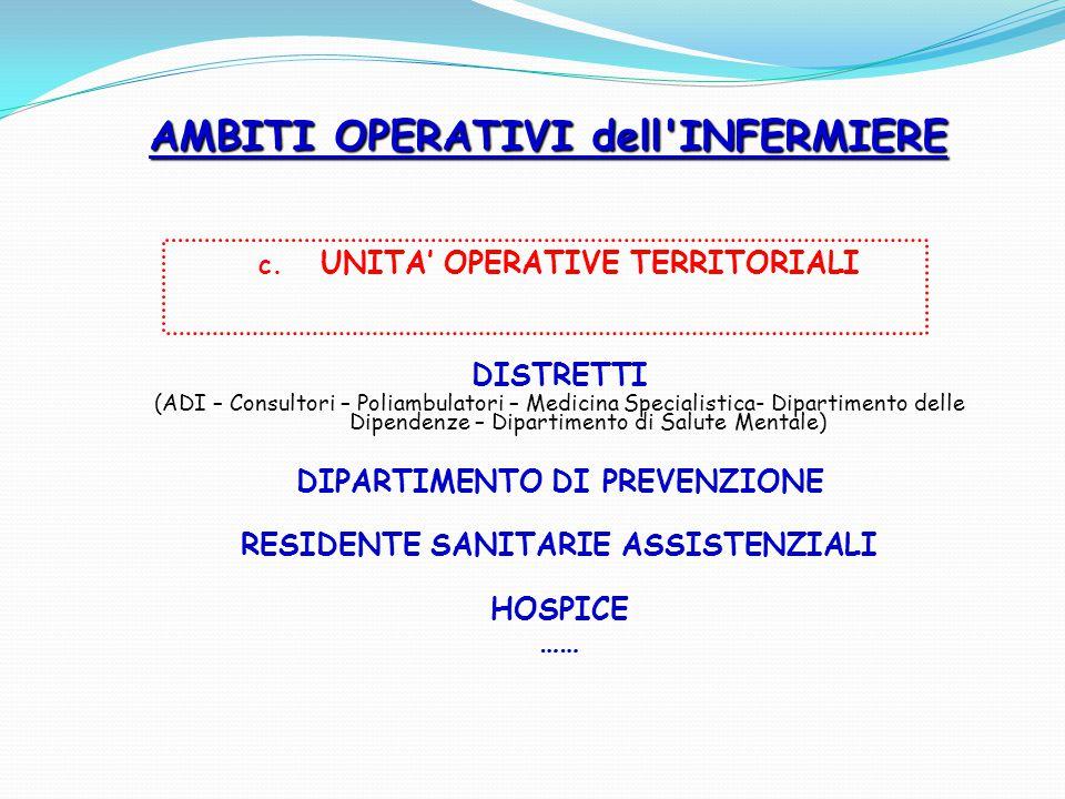 AMBITI OPERATIVI dell INFERMIERE