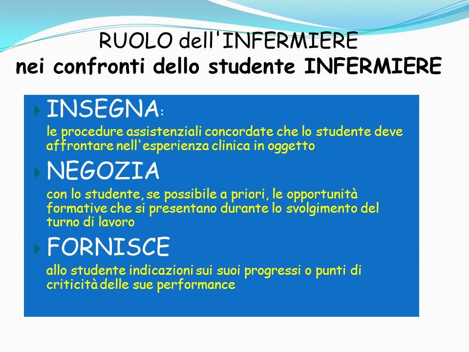 RUOLO dell INFERMIERE nei confronti dello studente INFERMIERE