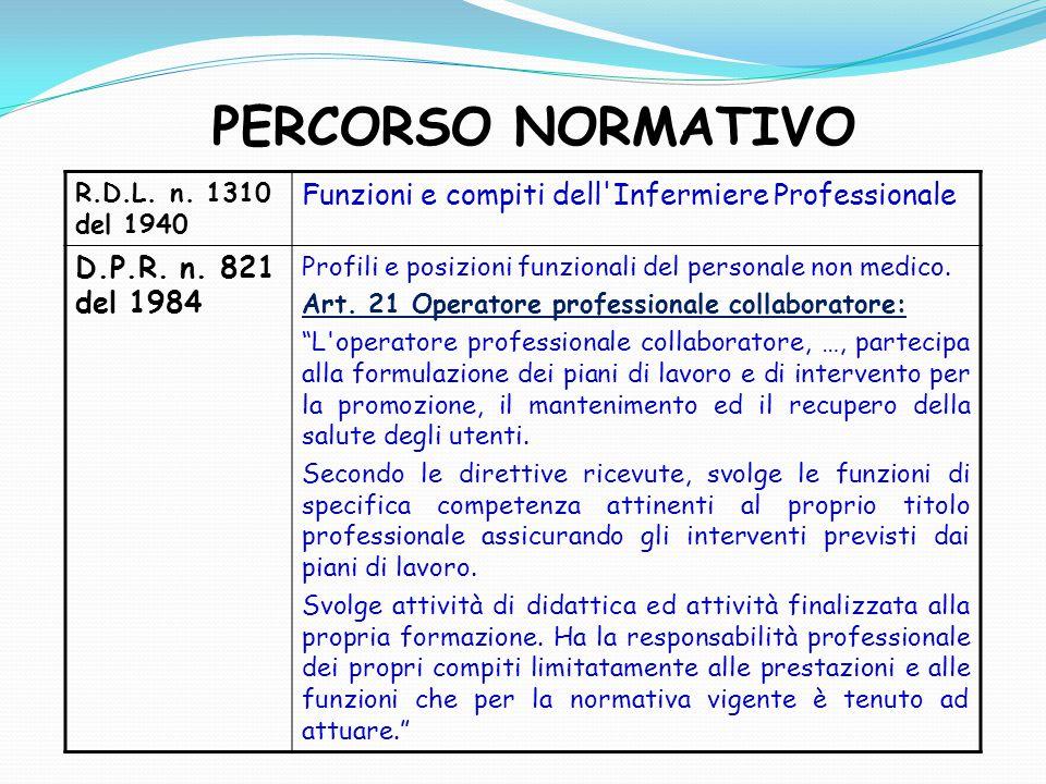 PERCORSO NORMATIVO Funzioni e compiti dell Infermiere Professionale