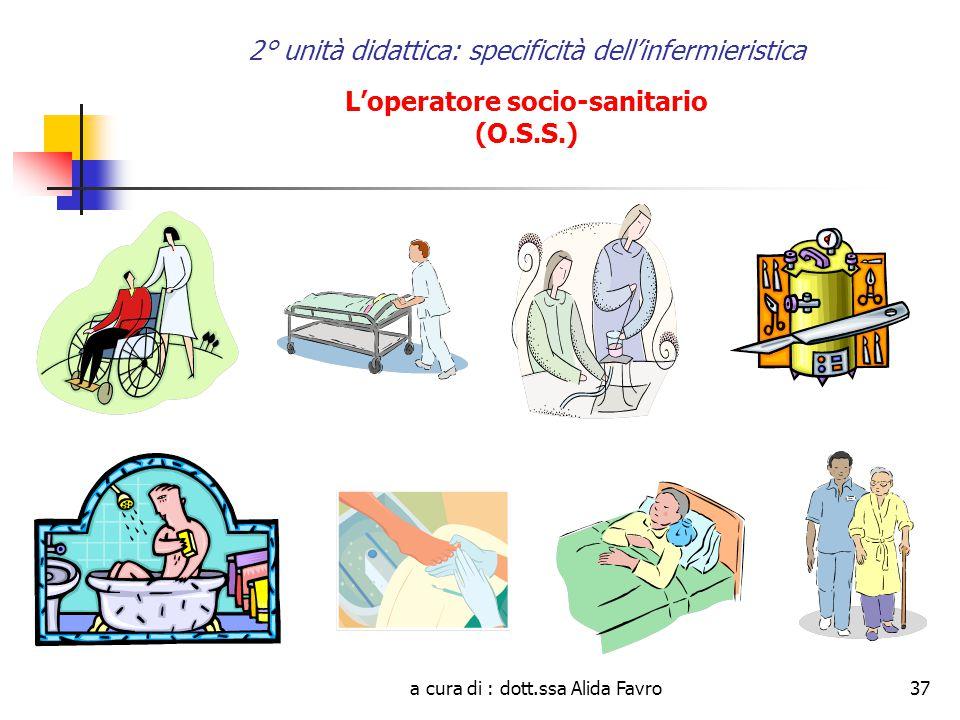 a cura di : dott.ssa Alida Favro