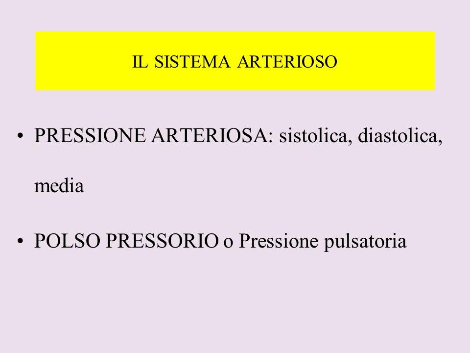 PRESSIONE ARTERIOSA: sistolica, diastolica, media