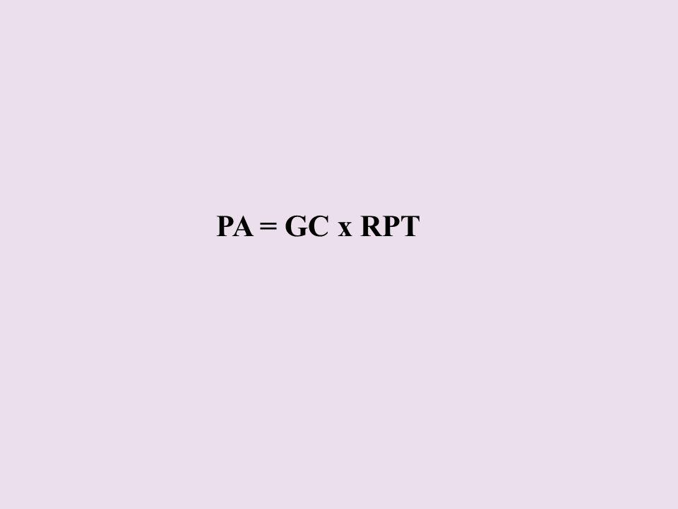 PA = GC x RPT