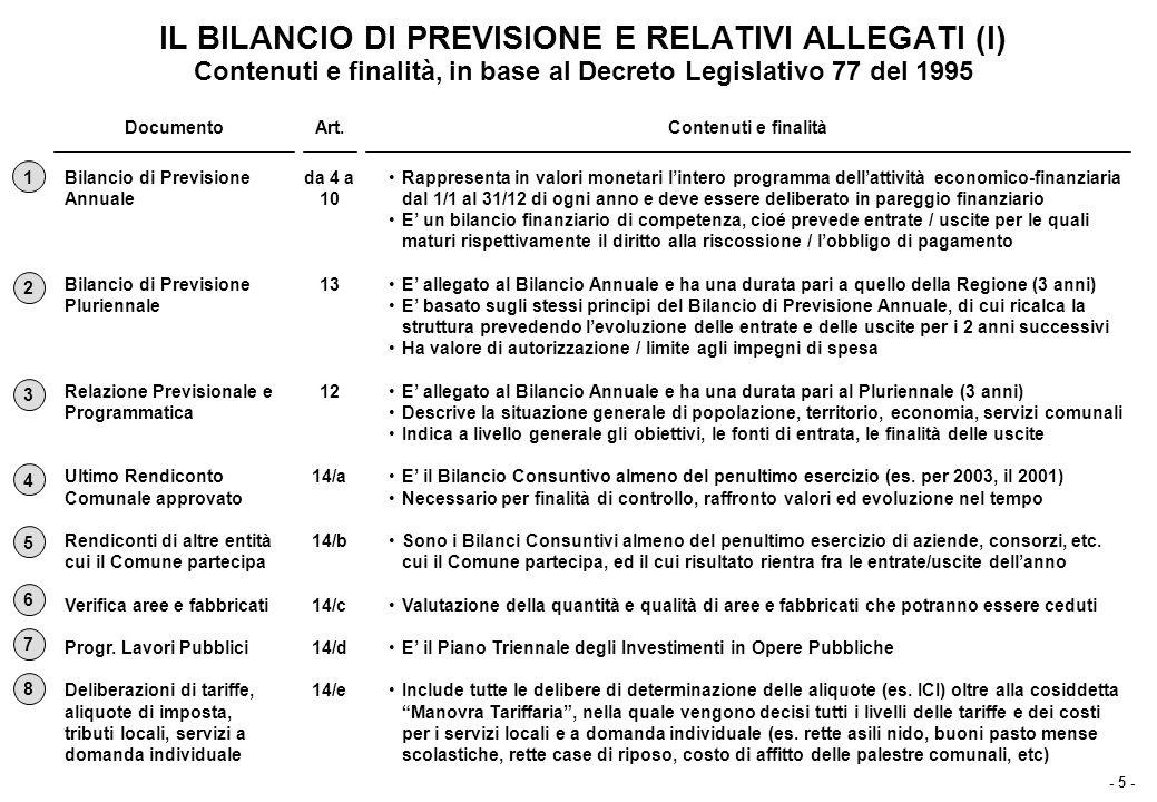 IL BILANCIO DI PREVISIONE E RELATIVI ALLEGATI (II) Le principali fasi del processo di approvazione in un Comune di medie dimensioni