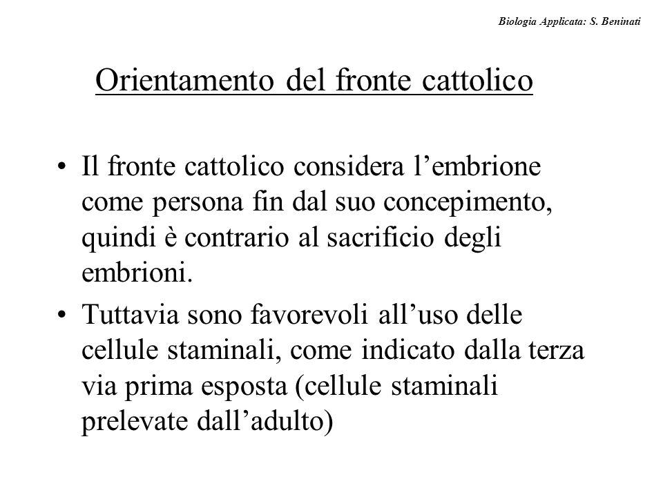 Orientamento del fronte cattolico