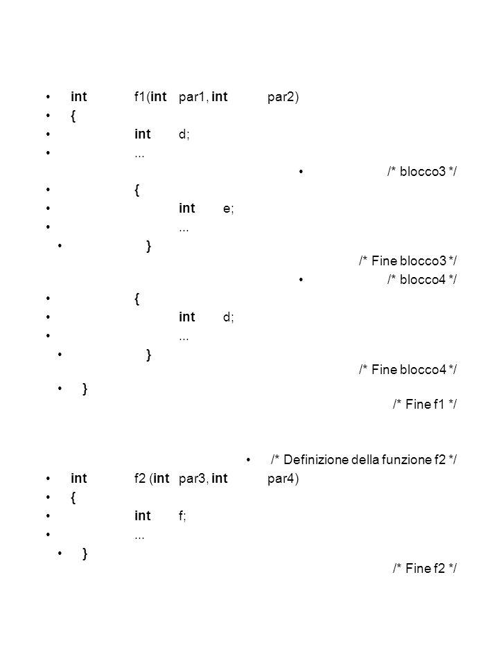 int f1(int par1, int par2) { int d; ... /* blocco3 */ int e; } /* Fine blocco3 */