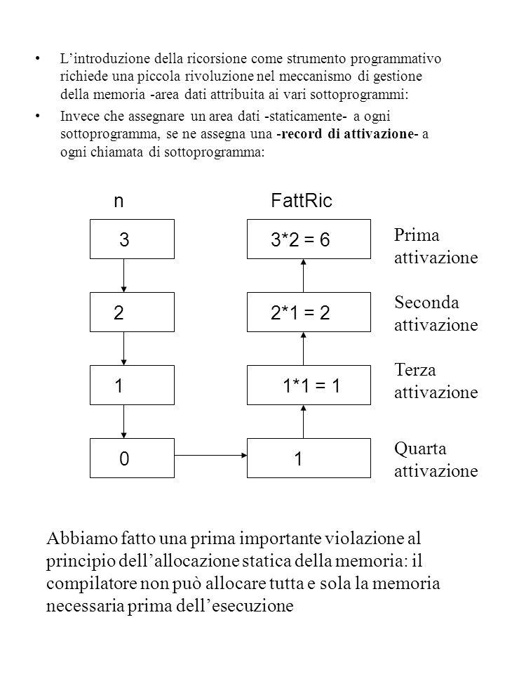 n FattRic Prima attivazione 3 3*2 = 6 Seconda attivazione 2 2*1 = 2