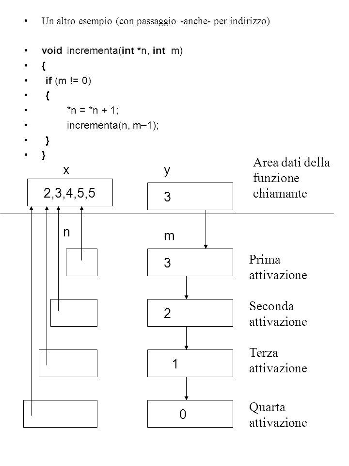 Area dati della funzione chiamante x y
