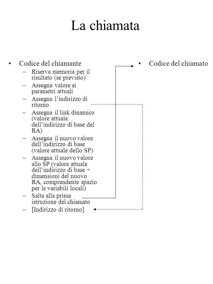 La chiamata Codice del chiamante Codice del chiamato