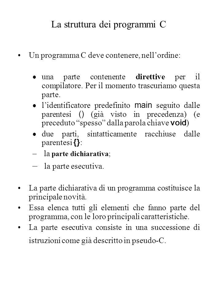 La struttura dei programmi C