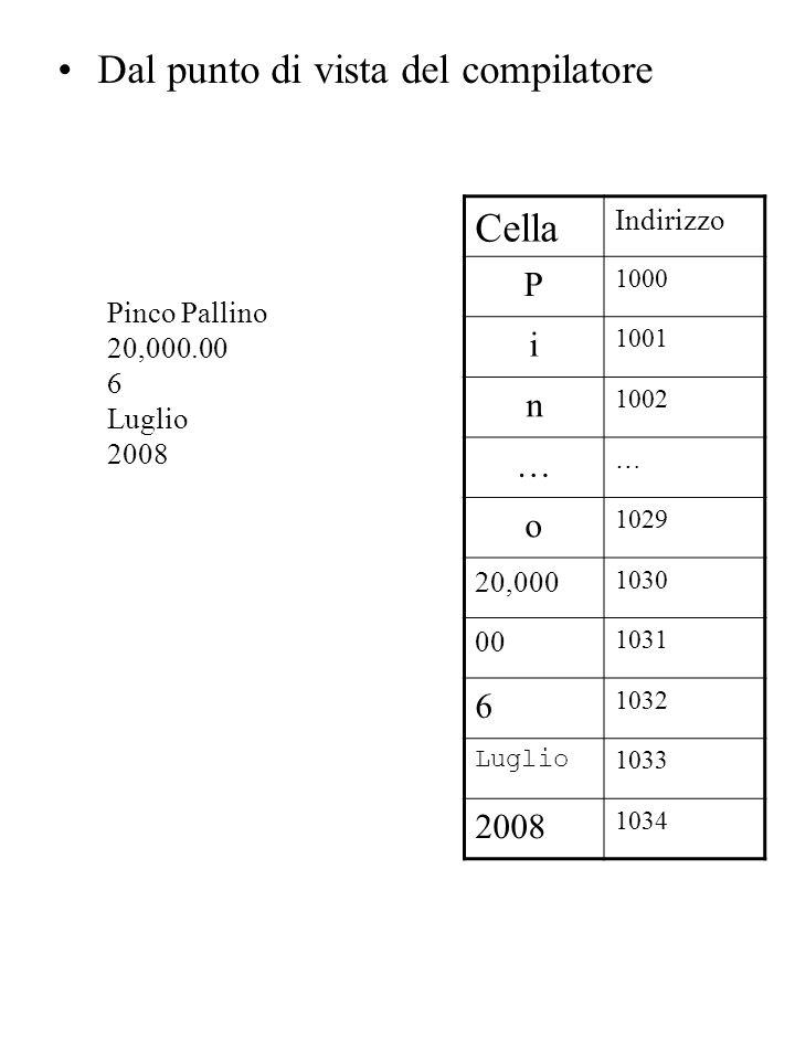 Dal punto di vista del compilatore Cella