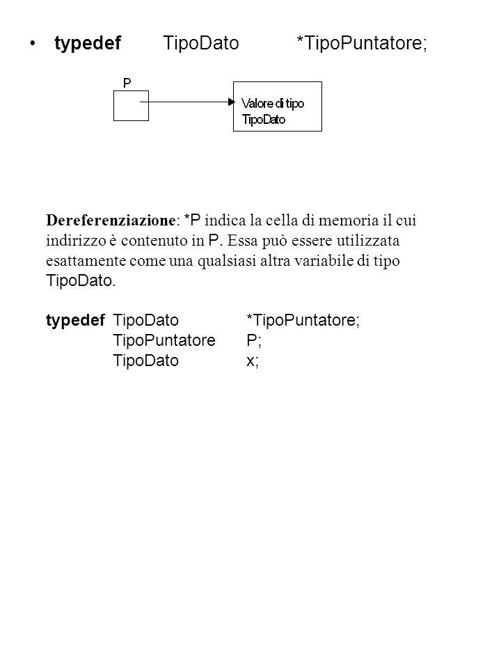 typedef TipoDato *TipoPuntatore;