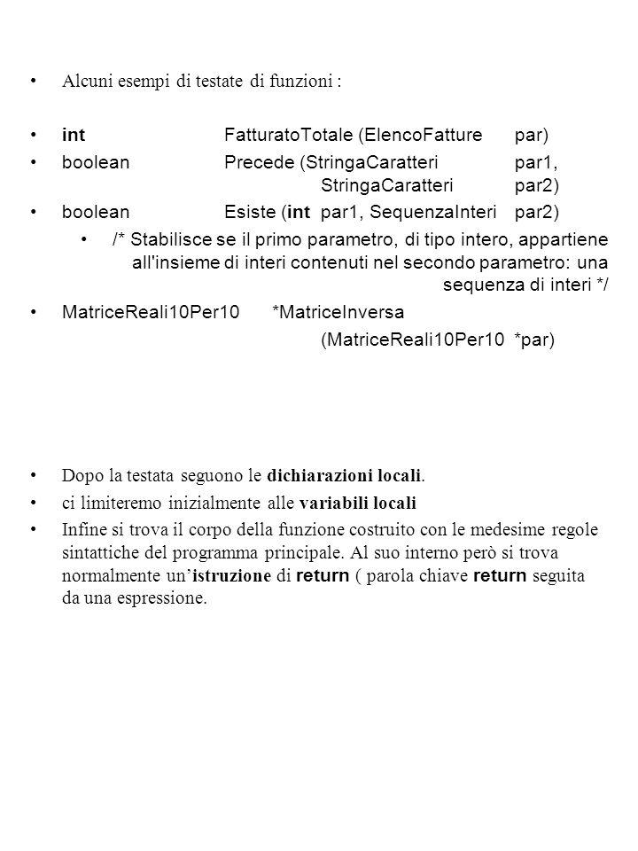 Alcuni esempi di testate di funzioni :