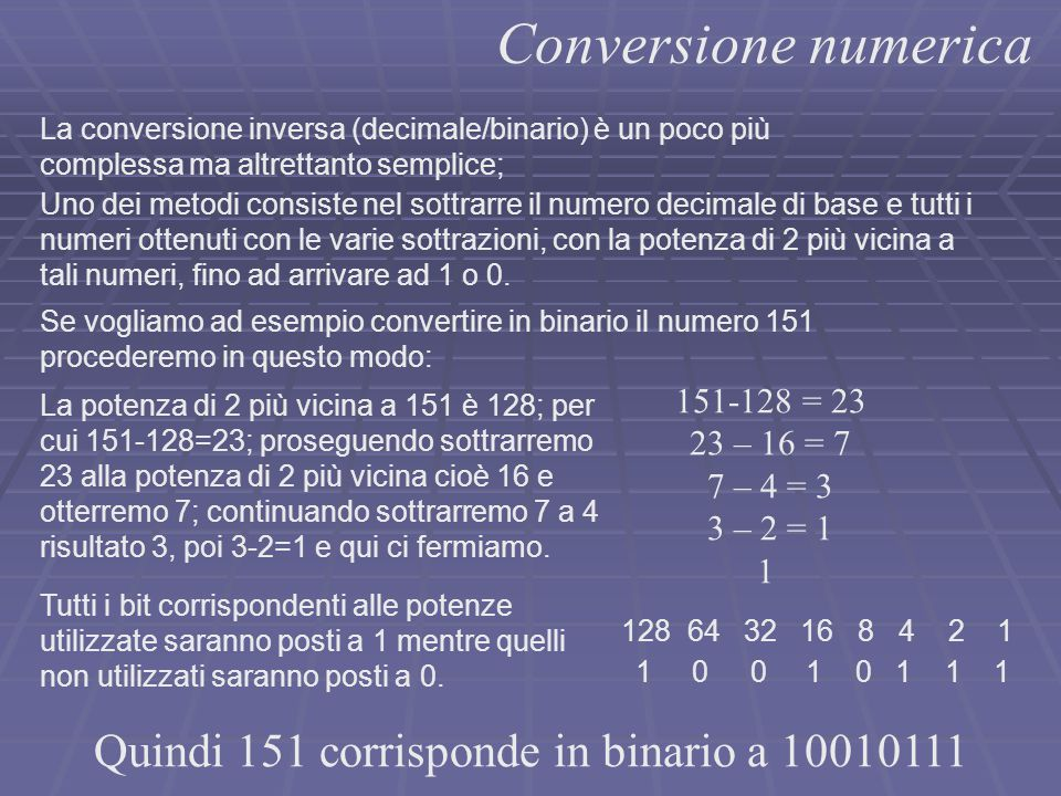 Quindi 151 corrisponde in binario a 10010111
