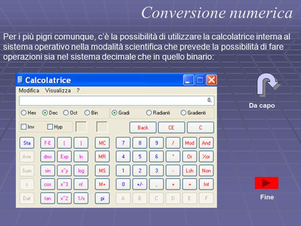 Conversione numerica