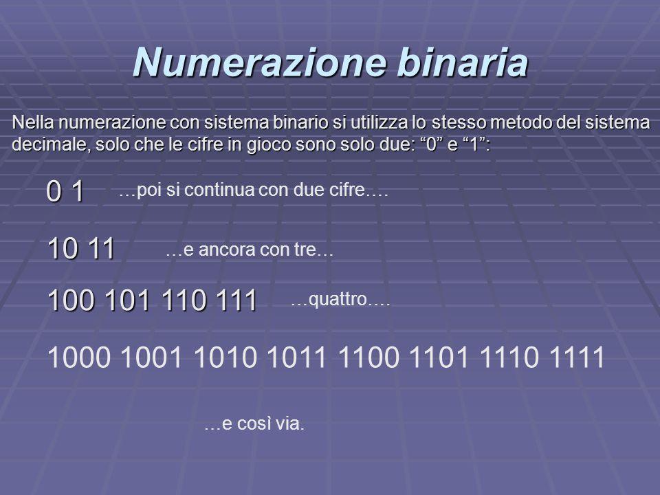 Numerazione binaria