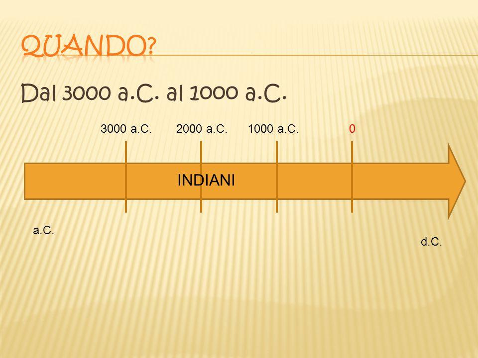 Quando Dal 3000 a.C. al 1ooo a.C. 3000 a.C. 2000 a.C. 1000 a.C.