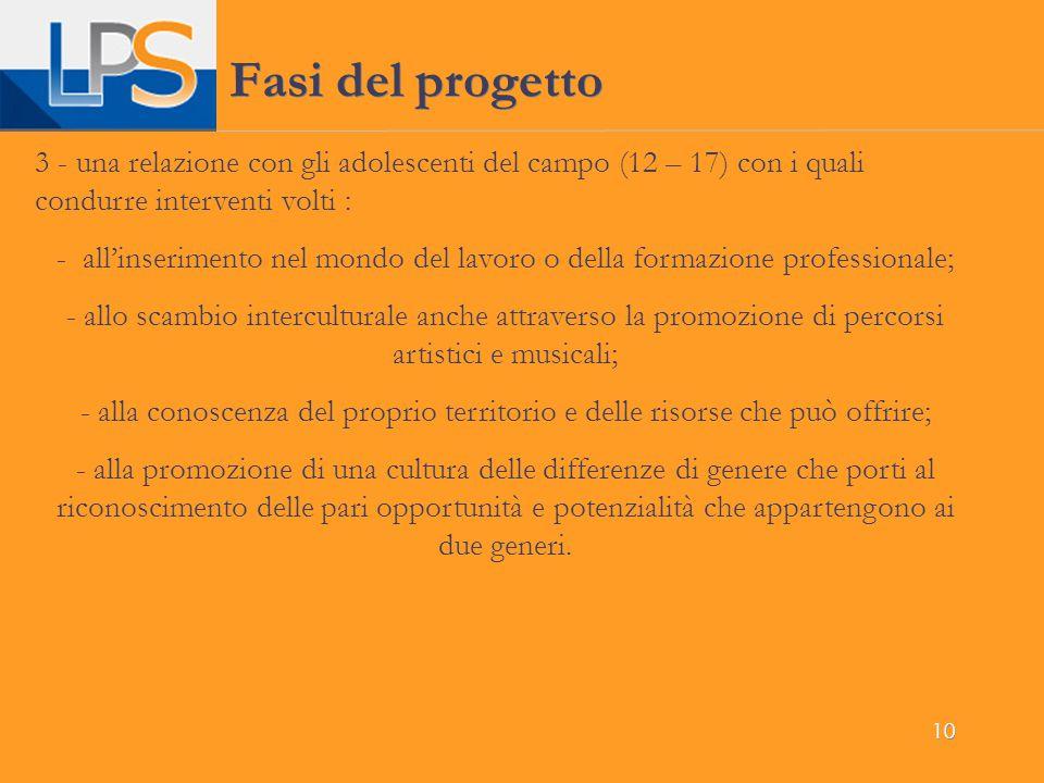 Fasi del progetto 3 - una relazione con gli adolescenti del campo (12 – 17) con i quali condurre interventi volti :