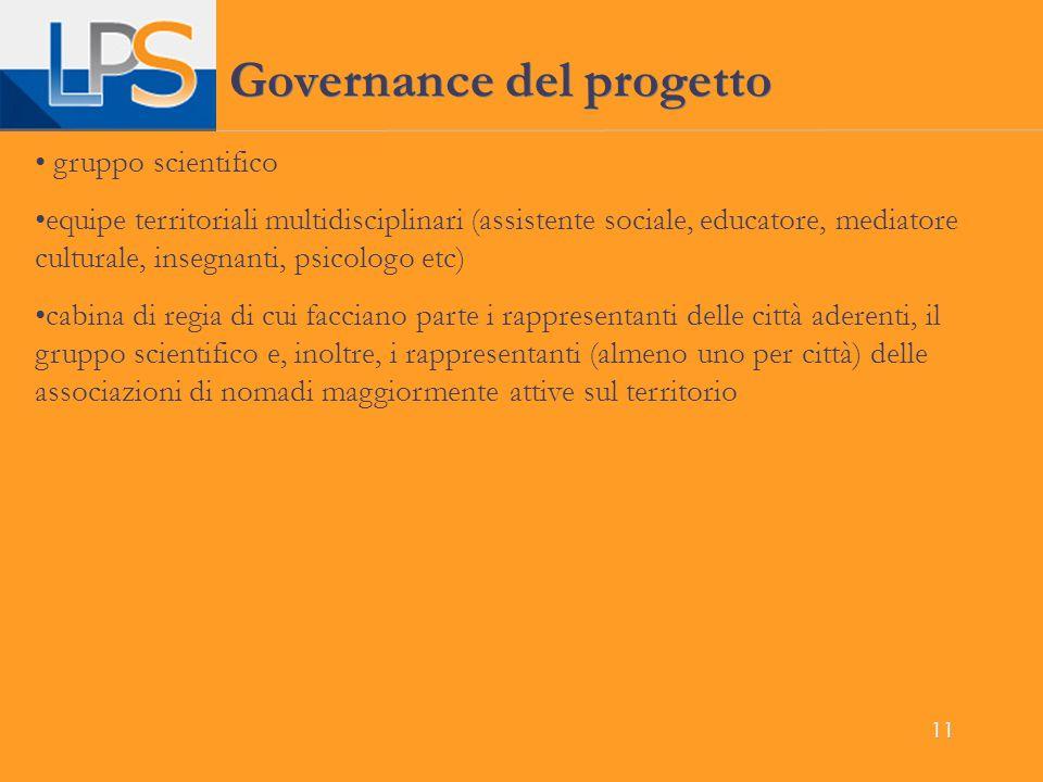 Governance del progetto