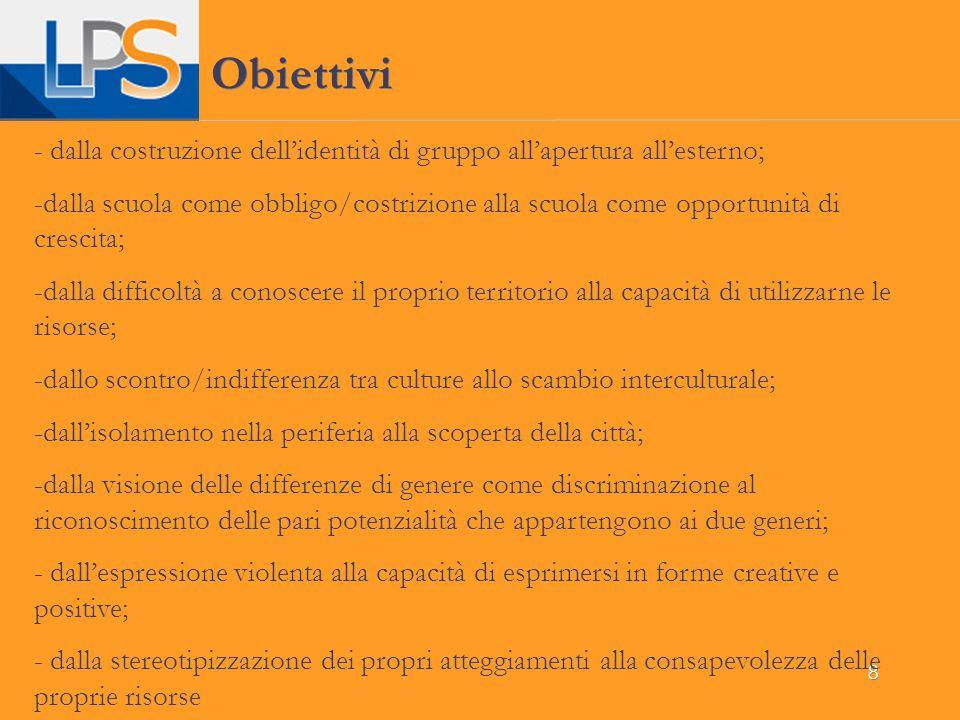 Obiettivi - dalla costruzione dell'identità di gruppo all'apertura all'esterno;