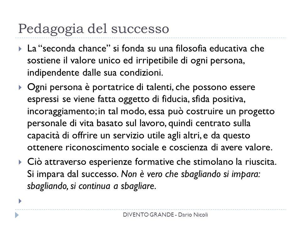 Pedagogia del successo