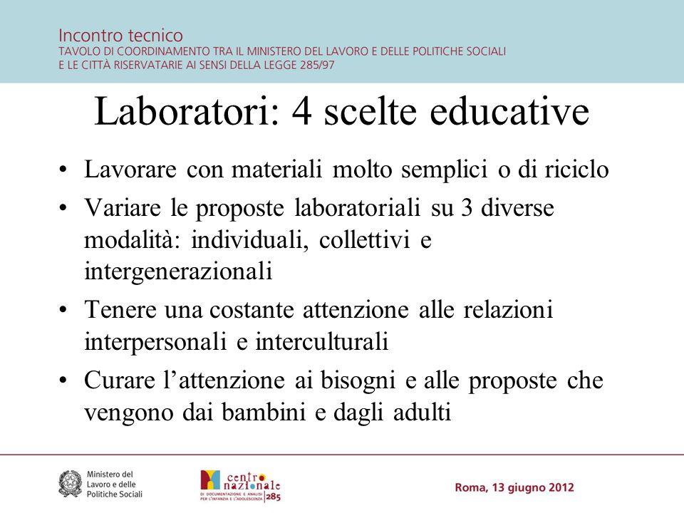Laboratori: 4 scelte educative