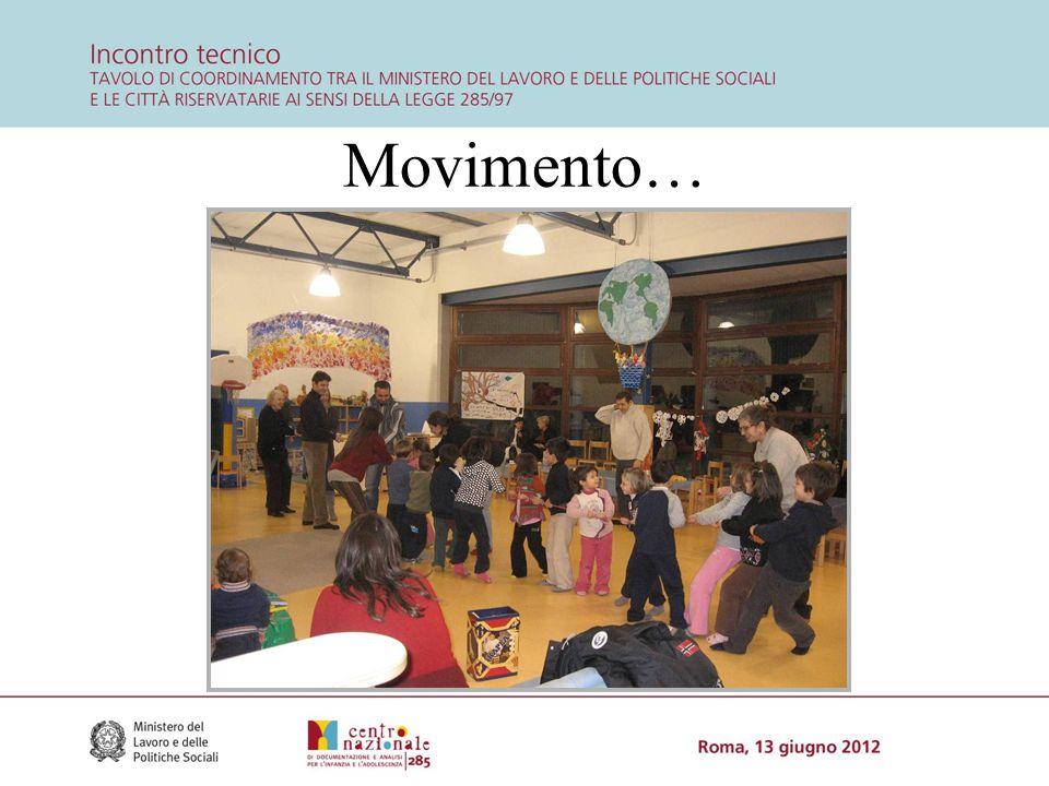 Movimento…