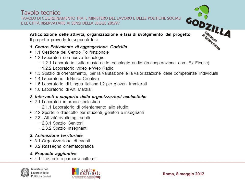 Articolazione delle attività, organizzazione e fasi di svolgimento del progetto