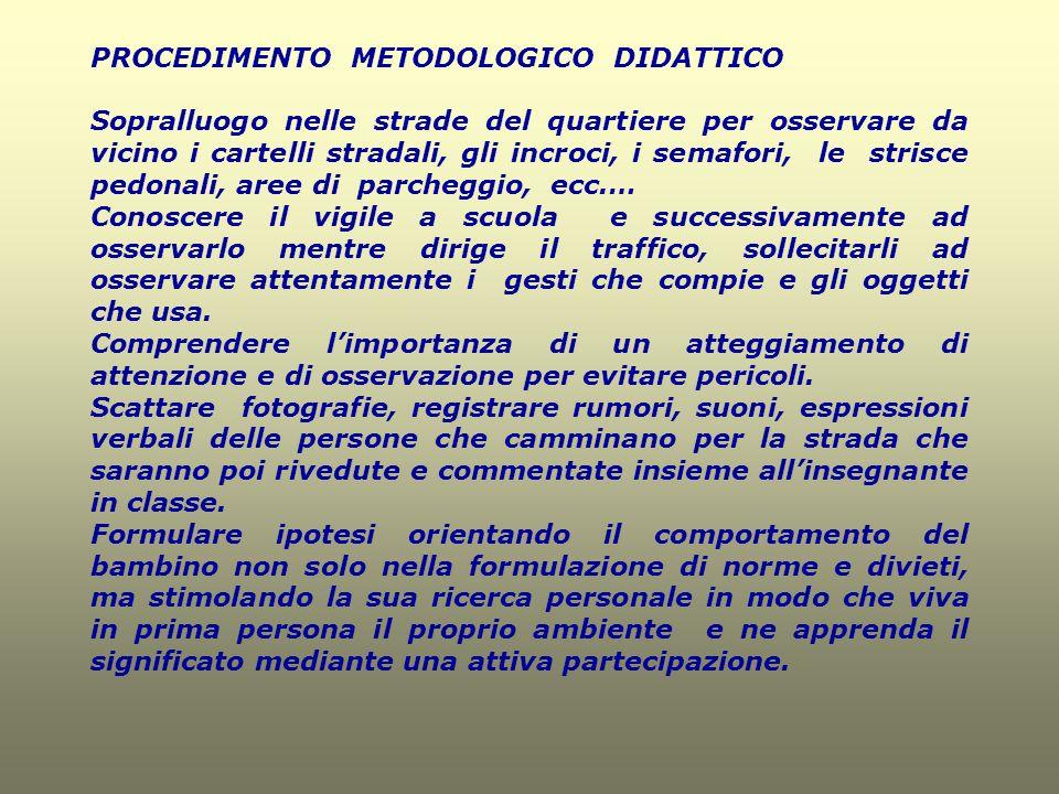 PROCEDIMENTO METODOLOGICO DIDATTICO