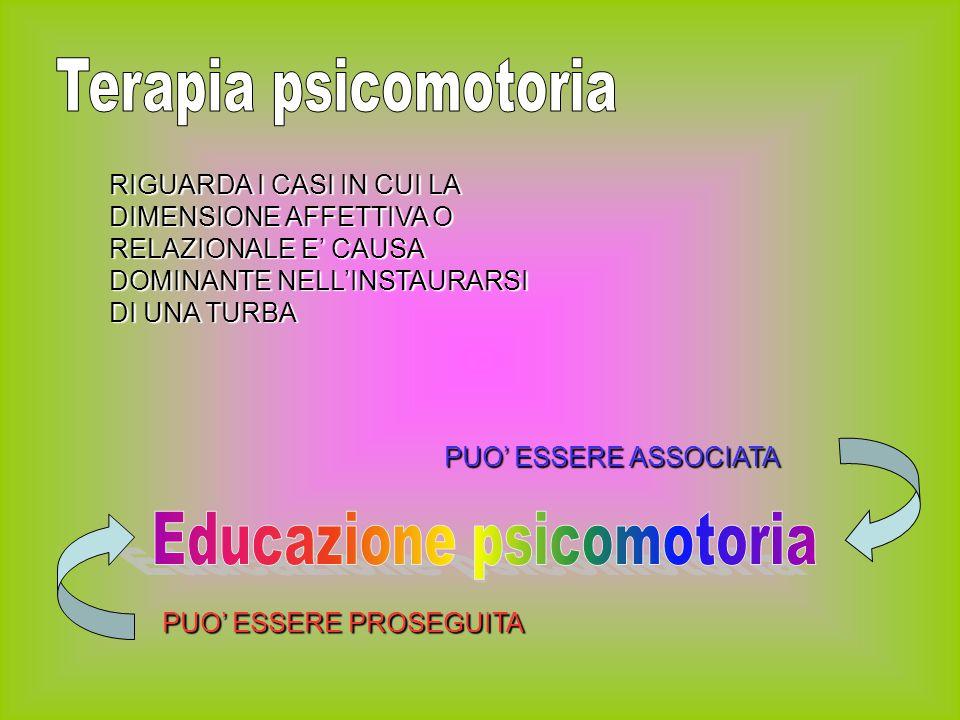 Educazione psicomotoria