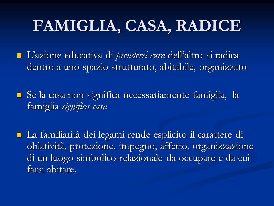 FAMIGLIA, CASA, RADICE L'azione educativa di prendersi cura dell'altro si radica dentro a uno spazio strutturato, abitabile, organizzato.