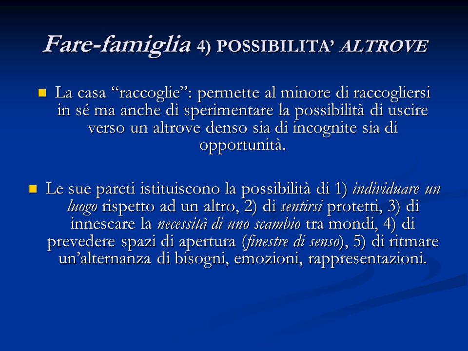 Fare-famiglia 4) POSSIBILITA' ALTROVE