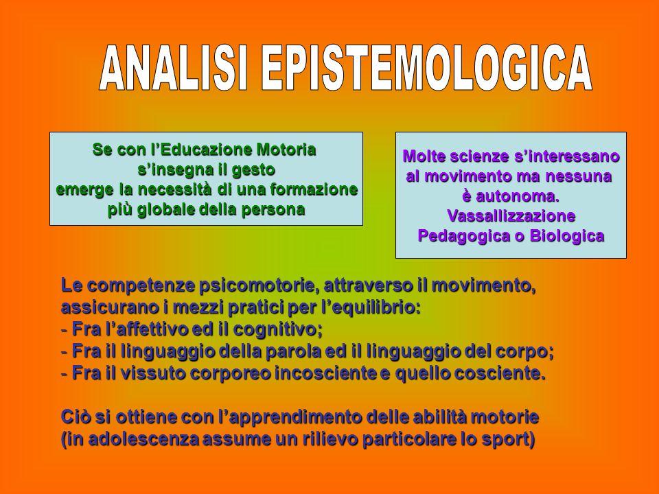 ANALISI EPISTEMOLOGICA