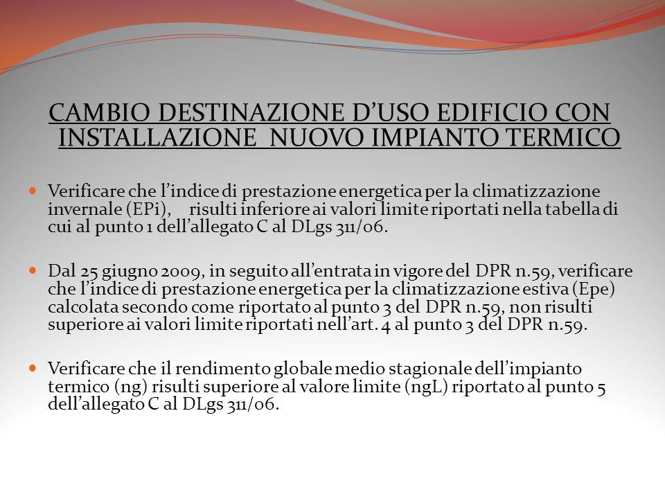 CAMBIO DESTINAZIONE D'USO EDIFICIO CON INSTALLAZIONE NUOVO IMPIANTO TERMICO