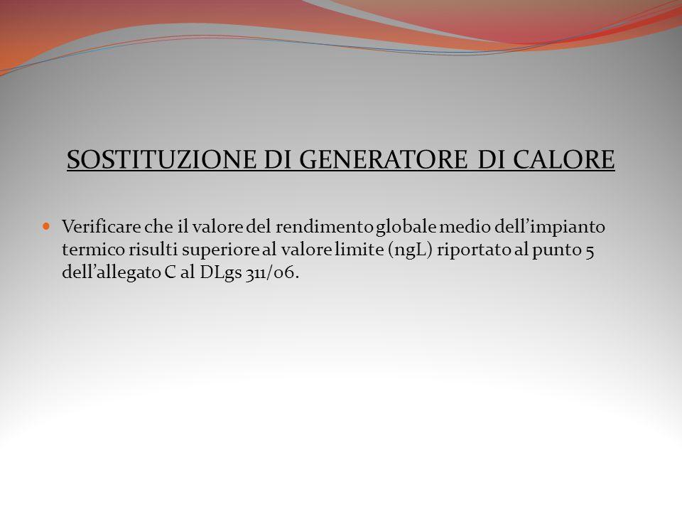 SOSTITUZIONE DI GENERATORE DI CALORE