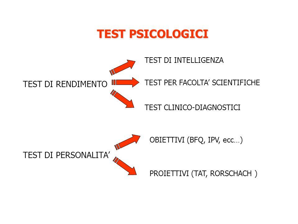 TEST PSICOLOGICI TEST DI RENDIMENTO TEST DI PERSONALITA'