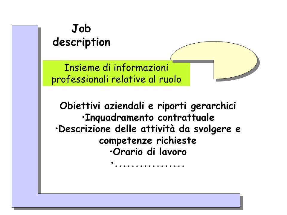 Job description Insieme di informazioni professionali relative al ruolo. Obiettivi aziendali e riporti gerarchici.