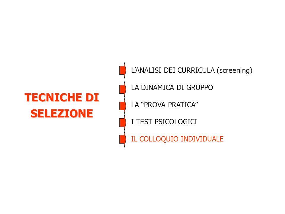 TECNICHE DI SELEZIONE L'ANALISI DEI CURRICULA (screening)