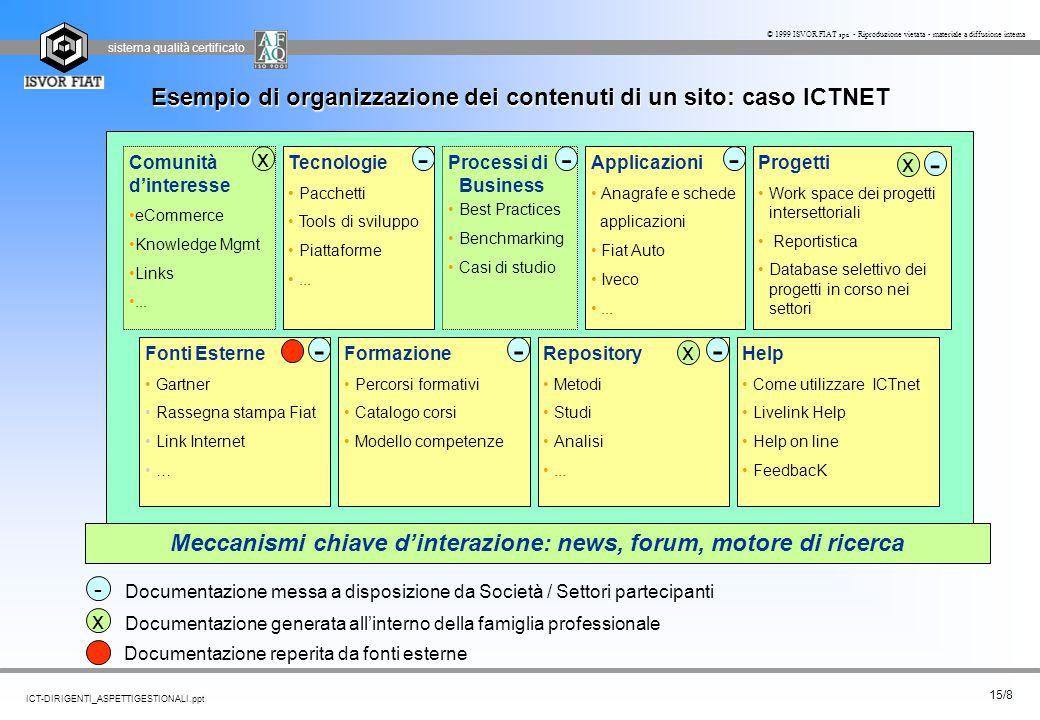 Esempio di organizzazione dei contenuti di un sito: caso ICTNET