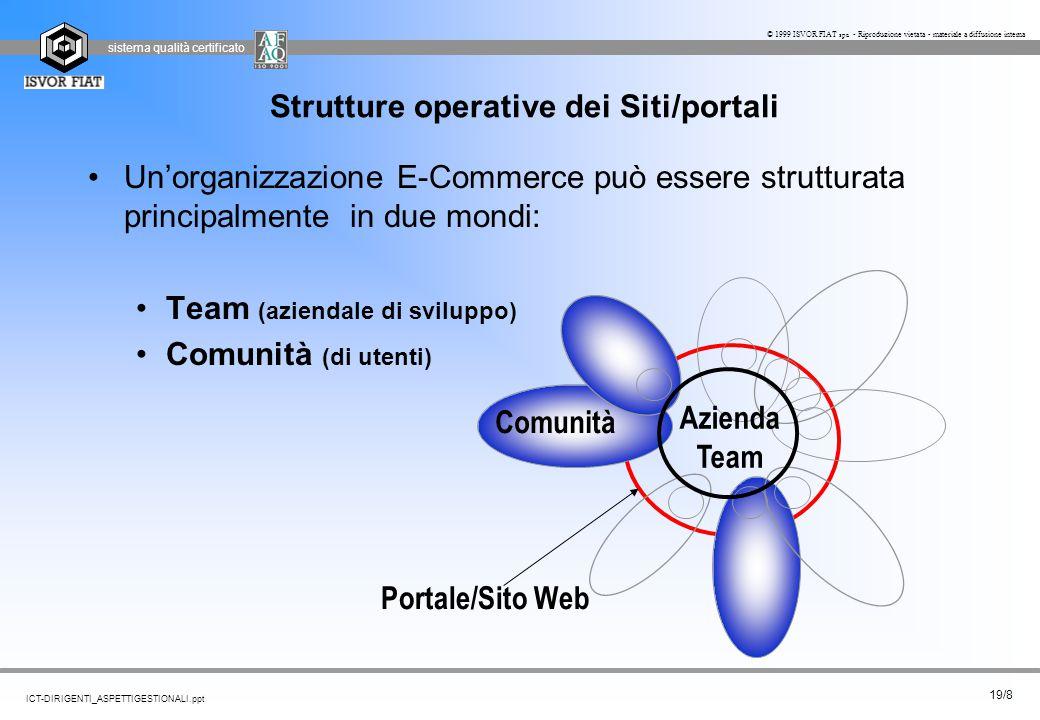 Strutture operative dei Siti/portali