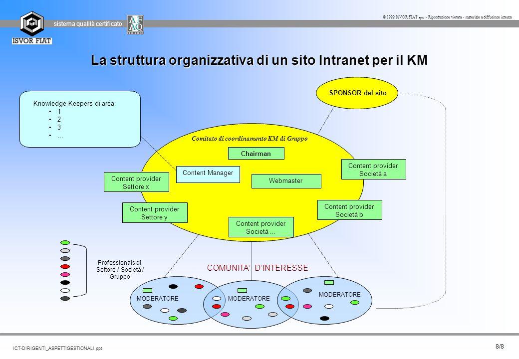 La struttura organizzativa di un sito Intranet per il KM