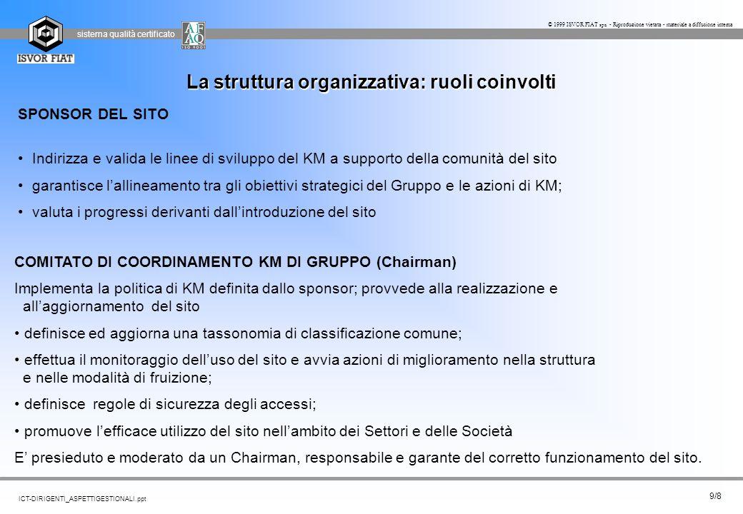 La struttura organizzativa: ruoli coinvolti