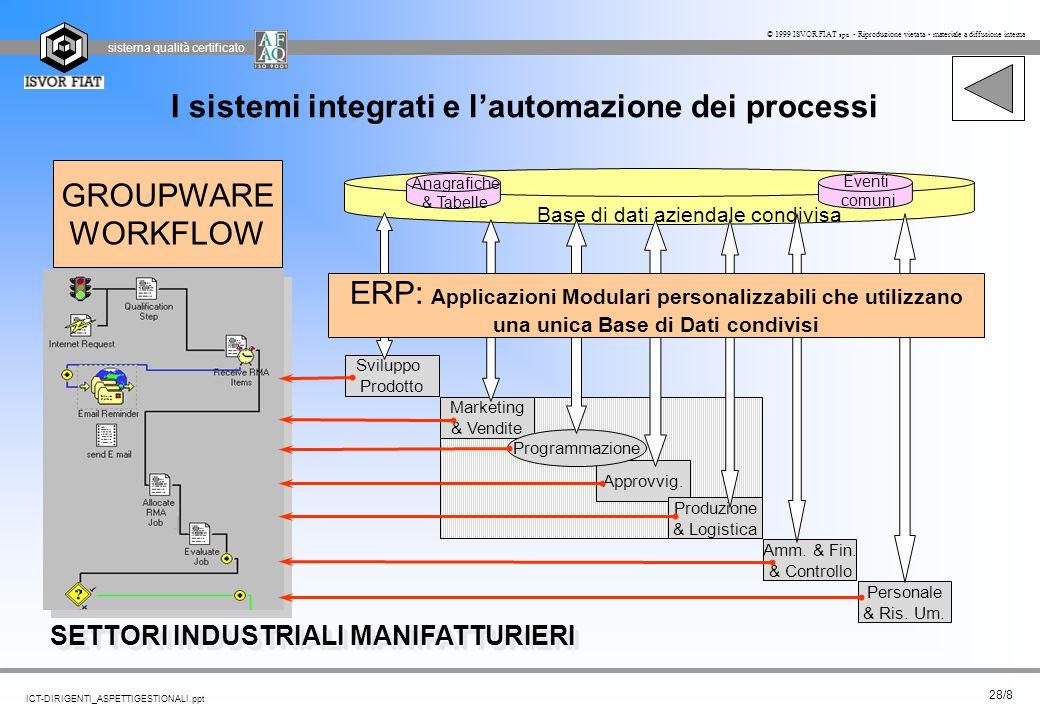 I sistemi integrati e l'automazione dei processi