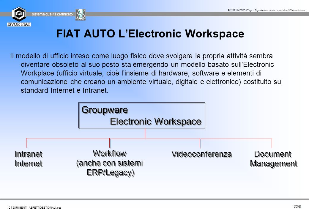 FIAT AUTO L'Electronic Workspace