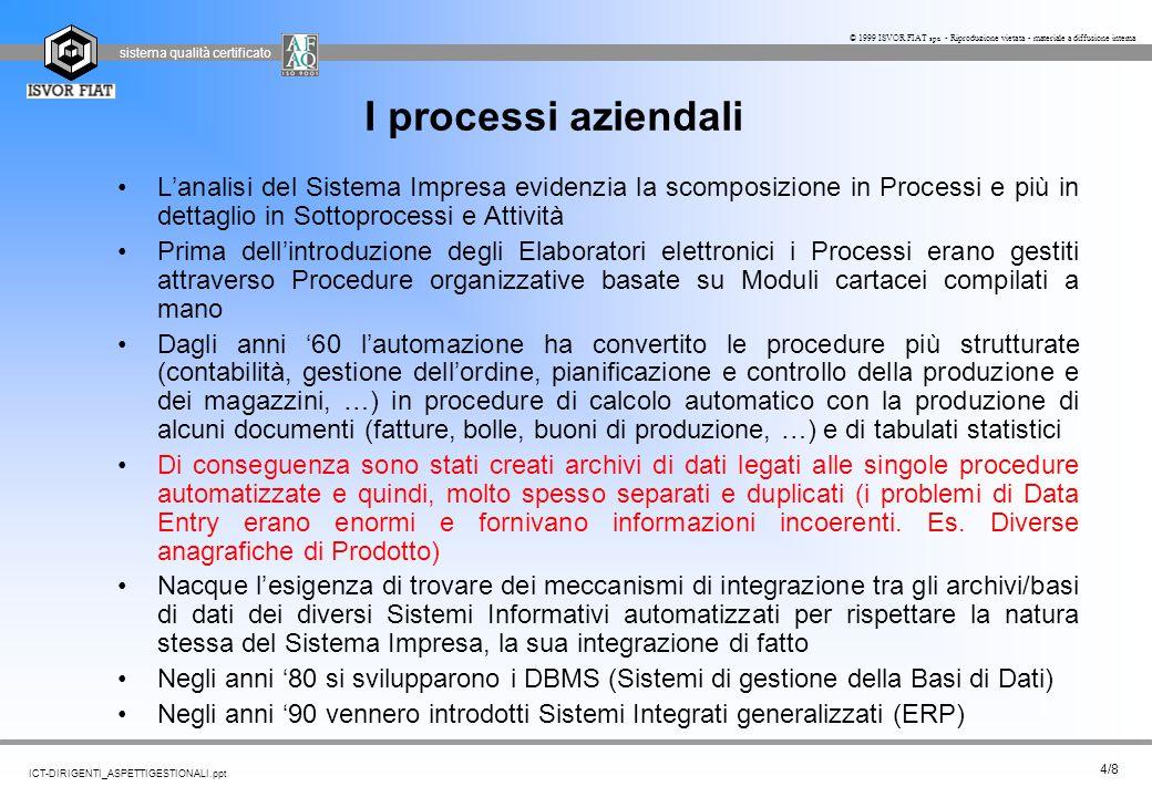 I processi aziendali L'analisi del Sistema Impresa evidenzia la scomposizione in Processi e più in dettaglio in Sottoprocessi e Attività.