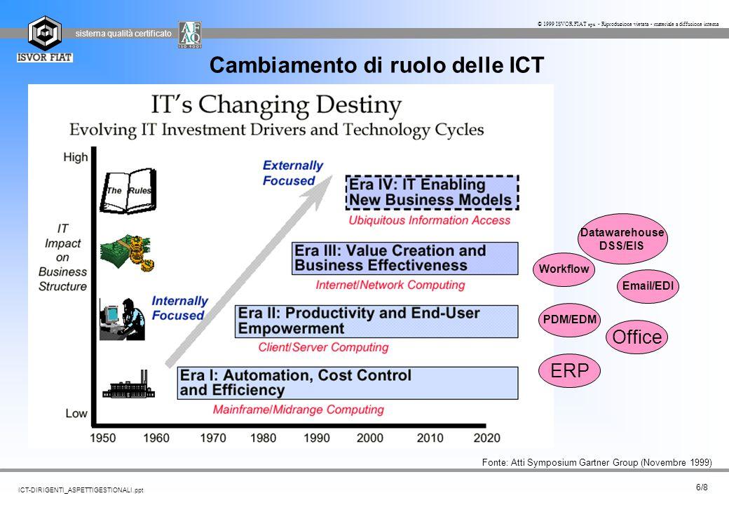 Cambiamento di ruolo delle ICT