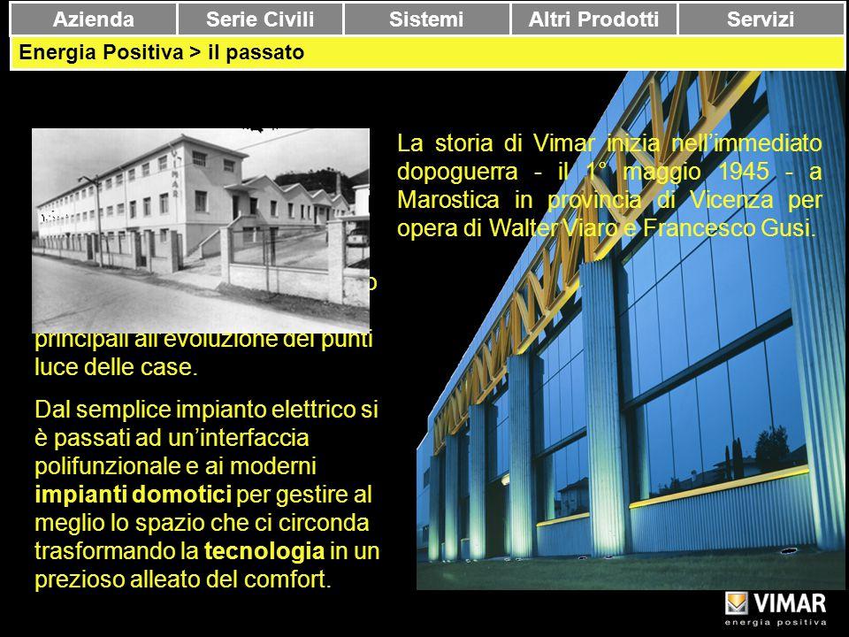 Azienda Serie Civili. Sistemi. Altri Prodotti. Servizi. Energia Positiva > il passato.